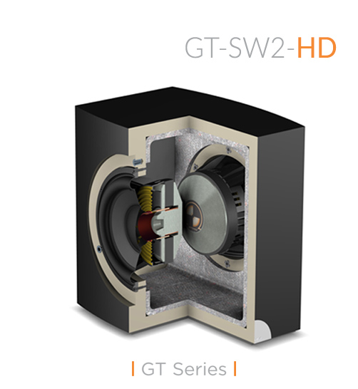 "GT-SW2 subwoofer becomes  "" HD"""